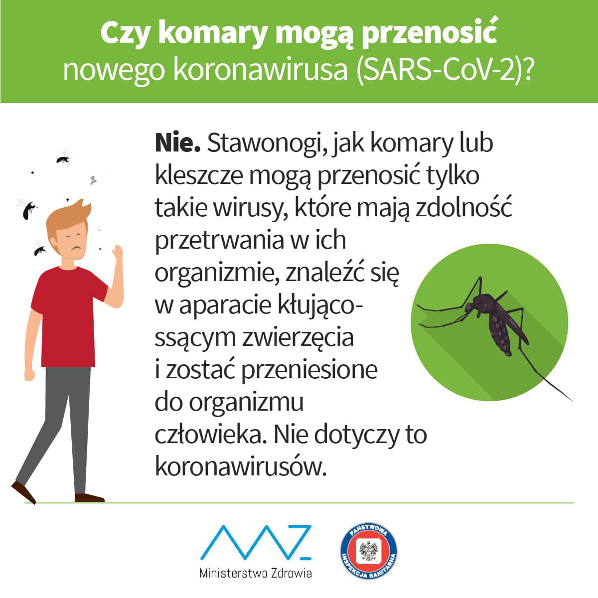 Plakat z pytaniem czy komary mogą przenosić nowego koronawirusa. Odpowiedź brzmi nie.